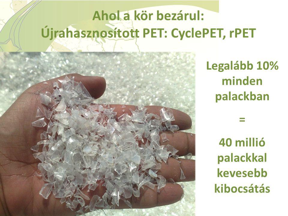 Ahol a kör bezárul: Újrahasznosított PET: CyclePET, rPET Legalább 10% minden palackban = 40 millió palackkal kevesebb kibocsátás