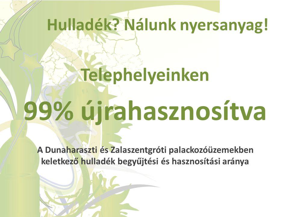 Hulladék? Nálunk nyersanyag! Telephelyeinken 99% újrahasznosítva A Dunaharaszti és Zalaszentgróti palackozóüzemekben keletkező hulladék begyűjtési és