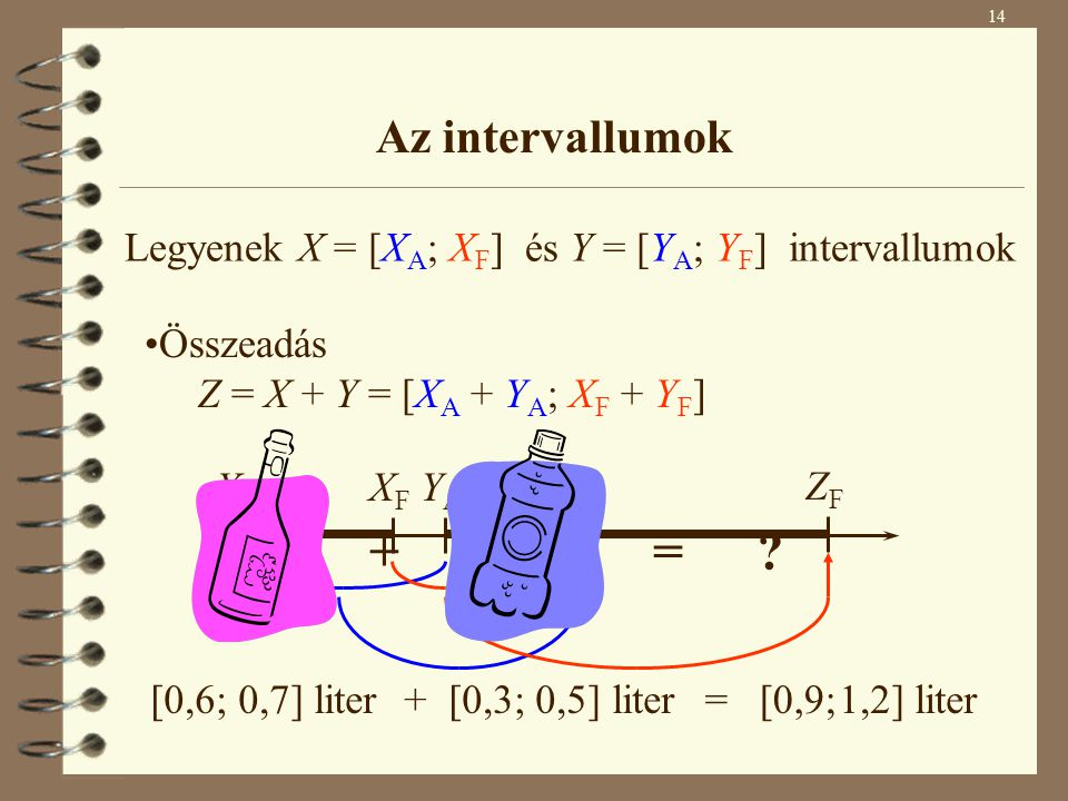 14 Az intervallumok Összeadás Z = X + Y = [X A + Y A ; X F + Y F ] XAXA XFXF YAYA YFYF ZAZA ZFZF Legyenek X = [X A ; X F ] és Y = [Y A ; Y F ] intervallumok +=.