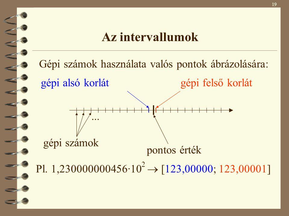 19 Az intervallumok Gépi számok használata valós pontok ábrázolására: pontos érték gépi számok... gépi alsó korlátgépi felső korlát Pl. 1,230000000456