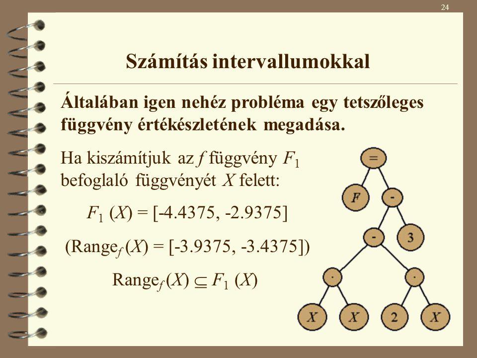 Ha kiszámítjuk az f függvény F 1 befoglaló függvényét X felett: F 1 (X) = [-4.4375, -2.9375] (Range f (X) = [-3.9375, -3.4375]) Range f (X)  F 1 (X)