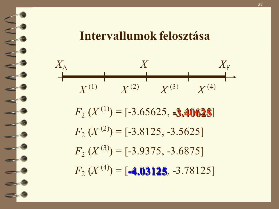 F 2 (X (1) ) = [-3.65625, -3.40625] F 2 (X (2) ) = [-3.8125, -3.5625] F 2 (X (3) ) = [-3.9375, -3.6875] F 2 (X (4) ) = [-4.03125, -3.78125] XXAXA XFXF X (1) X (2) X (4) X (3) -3.40625 -4.03125 27 Intervallumok felosztása