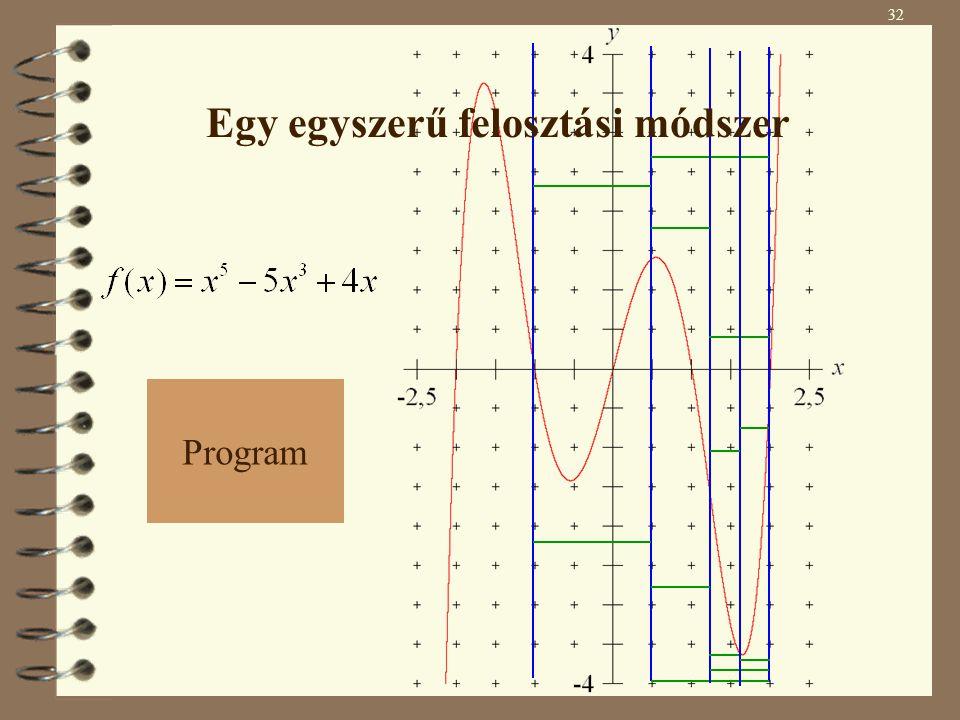32 Program Egy egyszerűfelosztásimódszer