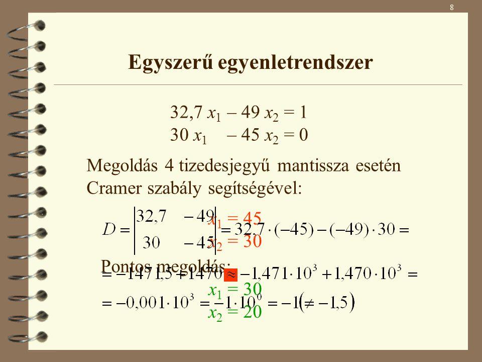8 Egyszerű egyenletrendszer 32,7 x 1 – 49 x 2 = 1 30 x 1 – 45 x 2 = 0 Megoldás 4 tizedesjegyű mantissza esetén Cramer szabály segítségével: x 1 = 45 x 2 = 30 Pontos megoldás: x 1 = 30 x 2 = 20