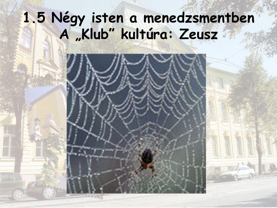 """1.5 Négy isten a menedzsmentben A """"Klub"""" kultúra: Zeusz"""