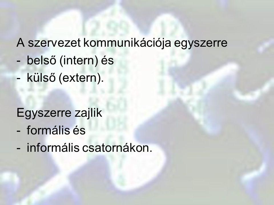 A szervezet kommunikációja egyszerre -belső (intern) és -külső (extern). Egyszerre zajlik -formális és -informális csatornákon.