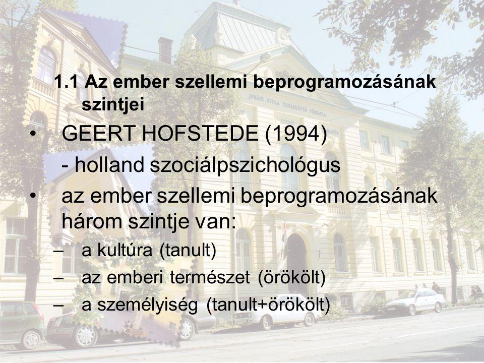 1.1 Az ember szellemi beprogramozásának szintjei GEERT HOFSTEDE (1994) - holland szociálpszichológus az ember szellemi beprogramozásának három szintje