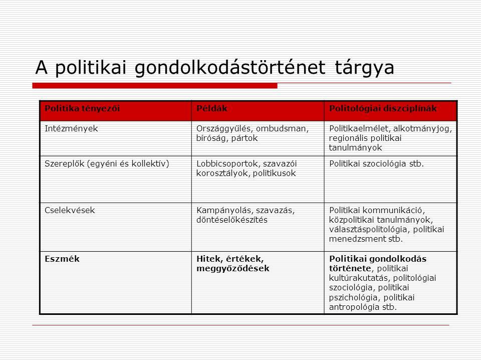 A politikai gondolkodástörténet tárgya Politika tényezőiPéldákPolitológiai diszciplínák IntézményekOrszággyűlés, ombudsman, bíróság, pártok Politikael