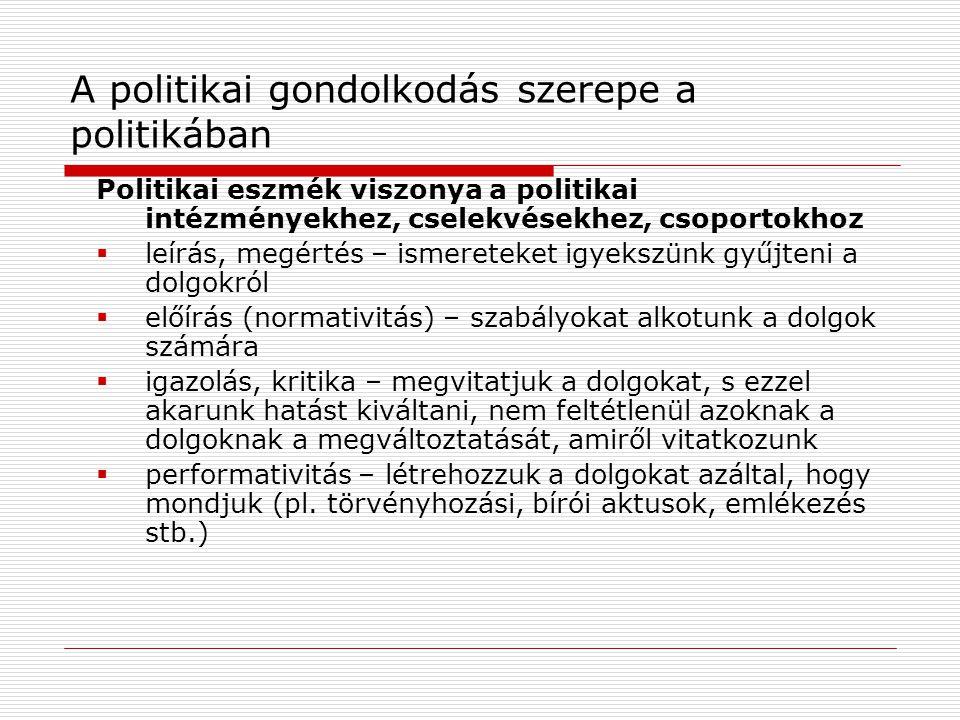 A politikai gondolkodás szerepe a politikában Politikai eszmék viszonya a politikai intézményekhez, cselekvésekhez, csoportokhoz  leírás, megértés –