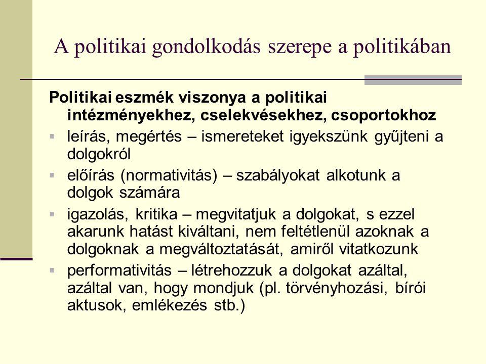 A politikai gondolkodás szerepe a politikában Politikai eszmék viszonya a politikai intézményekhez, cselekvésekhez, csoportokhoz  leírás, megértés – ismereteket igyekszünk gyűjteni a dolgokról  előírás (normativitás) – szabályokat alkotunk a dolgok számára  igazolás, kritika – megvitatjuk a dolgokat, s ezzel akarunk hatást kiváltani, nem feltétlenül azoknak a dolgoknak a megváltoztatását, amiről vitatkozunk  performativitás – létrehozzuk a dolgokat azáltal, azáltal van, hogy mondjuk (pl.