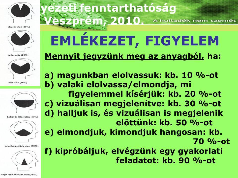 Környezeti fenntarthatóság Veszprém, 2010. EMLÉKEZET, FIGYELEM Mennyit jegyzünk meg az anyagból, ha: a) magunkban elolvassuk: kb. 10 %-ot b) valaki el