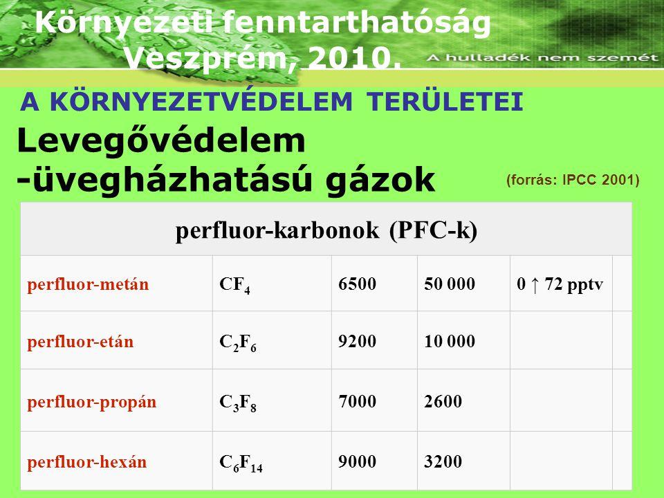 Környezeti fenntarthatóság Veszprém, 2010. A KÖRNYEZETVÉDELEM TERÜLETEI (forrás: IPCC 2001)IPCC (forrás: IPCC 2001) Levegővédelem -üvegházhatású gázok