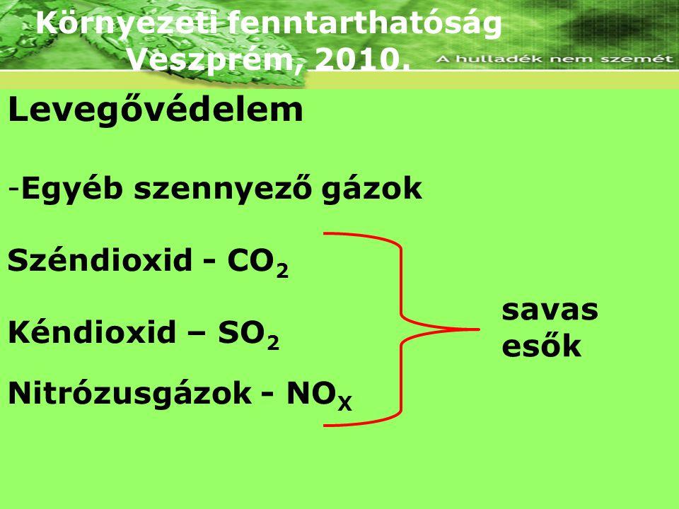 Környezeti fenntarthatóság Veszprém, 2010. Levegővédelem -Egyéb szennyező gázok Széndioxid - CO 2 Kéndioxid – SO 2 Nitrózusgázok - NO X savas esők