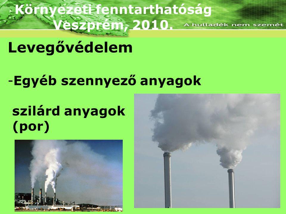 Környezeti fenntarthatóság Veszprém, 2010. Levegővédelem -Egyéb szennyező anyagok szilárd anyagok (por)