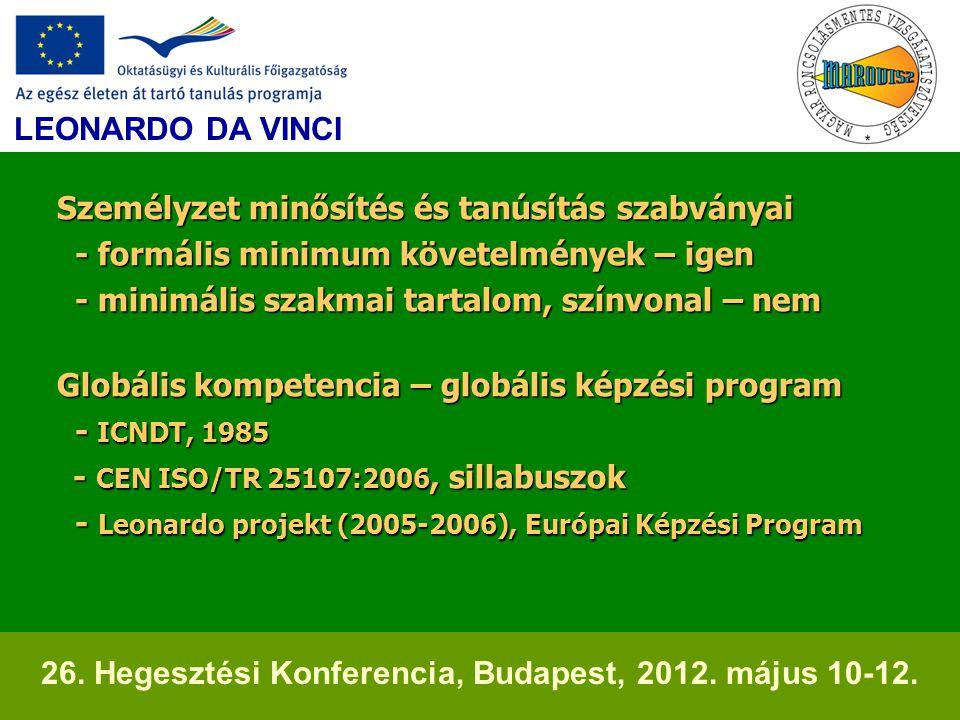 Személyzet minősítés és tanúsítás szabványai - formális minimum követelmények – igen - minimális szakmai tartalom, színvonal – nem Globális kompetencia – globális képzési program - ICNDT, 1985 - CEN ISO/TR 25107:2006, sillabuszok - Leonardo projekt (2005-2006), Európai Képzési Program Személyzet minősítés és tanúsítás szabványai - formális minimum követelmények – igen - minimális szakmai tartalom, színvonal – nem Globális kompetencia – globális képzési program - ICNDT, 1985 - CEN ISO/TR 25107:2006, sillabuszok - Leonardo projekt (2005-2006), Európai Képzési Program LEONARDO DA VINCI 26.