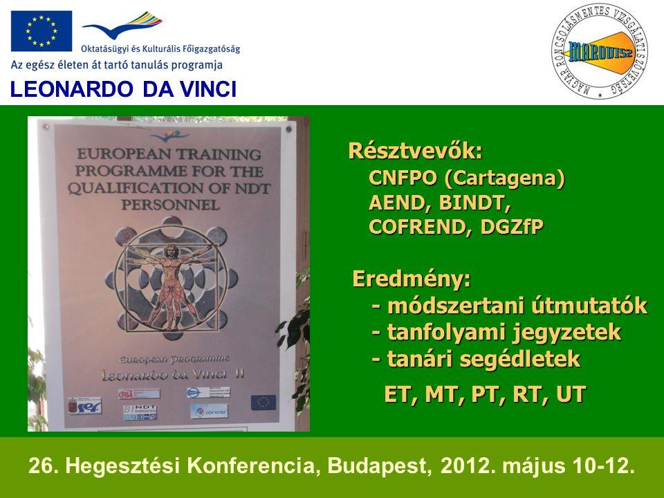Résztvevők: CNFPO (Cartagena) AEND, BINDT, COFREND, DGZfP Eredmény: - módszertani útmutatók - tanfolyami jegyzetek - tanári segédletek ET, MT, PT, RT, UT Résztvevők: CNFPO (Cartagena) AEND, BINDT, COFREND, DGZfP Eredmény: - módszertani útmutatók - tanfolyami jegyzetek - tanári segédletek ET, MT, PT, RT, UT LEONARDO DA VINCI 26.