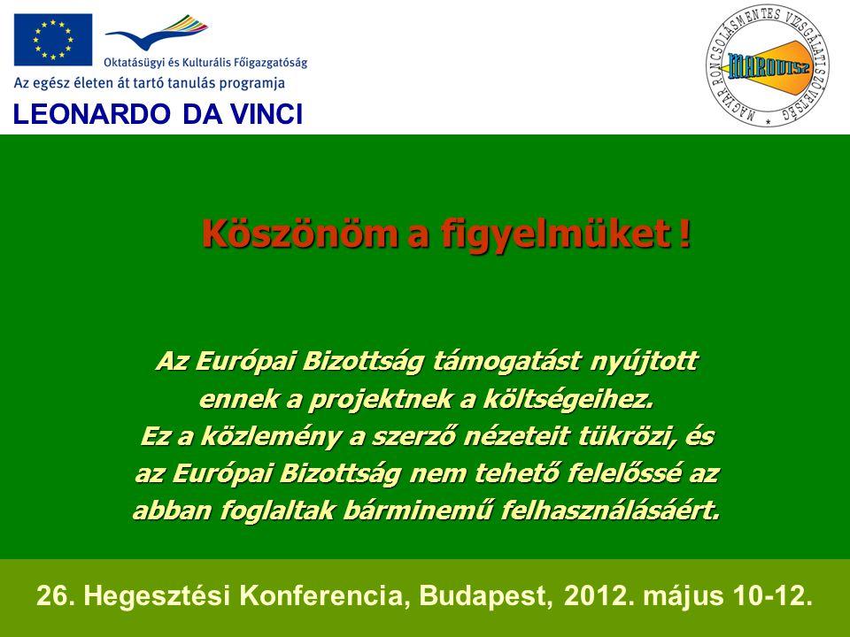 Köszönöm a figyelmüket ! Az Európai Bizottság támogatást nyújtott ennek a projektnek a költségeihez. Ez a közlemény a szerző nézeteit tükrözi, és az E