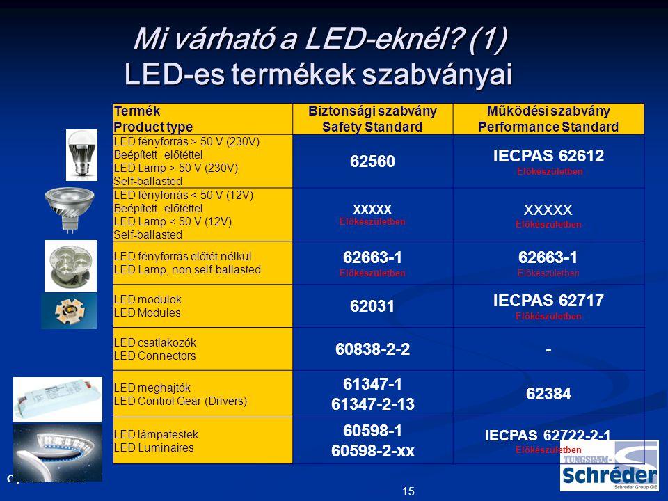 Győr 2011.05.04.Mi várható a LED-eknél.