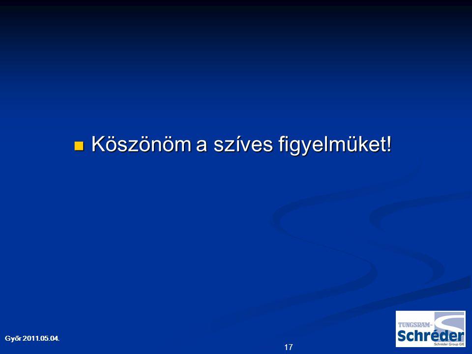 Győr 2011.05.04. Köszönöm a szíves figyelmüket! Köszönöm a szíves figyelmüket! 17