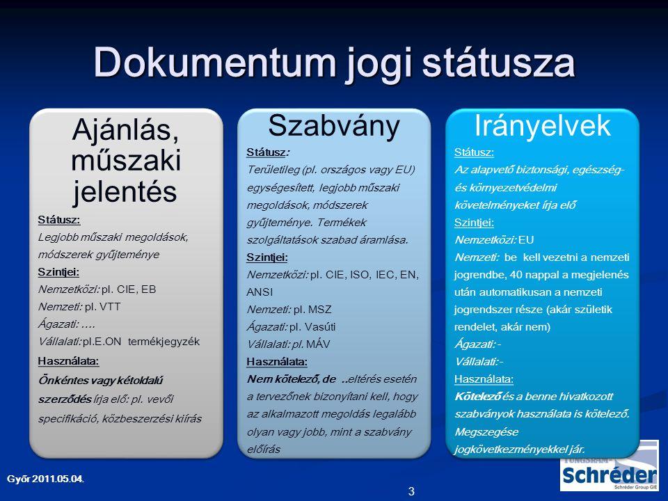 Győr 2011.05.04.