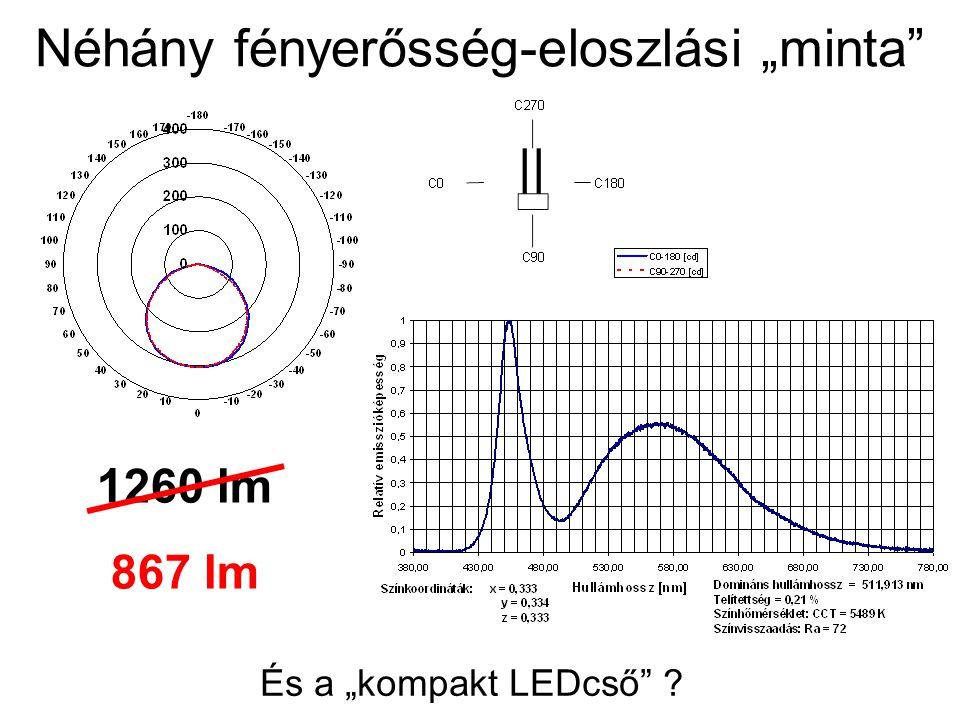 """Néhány fényerősség-eloszlási """"minta"""" És a """"kompakt LEDcső"""" ? 1260 lm 867 lm"""