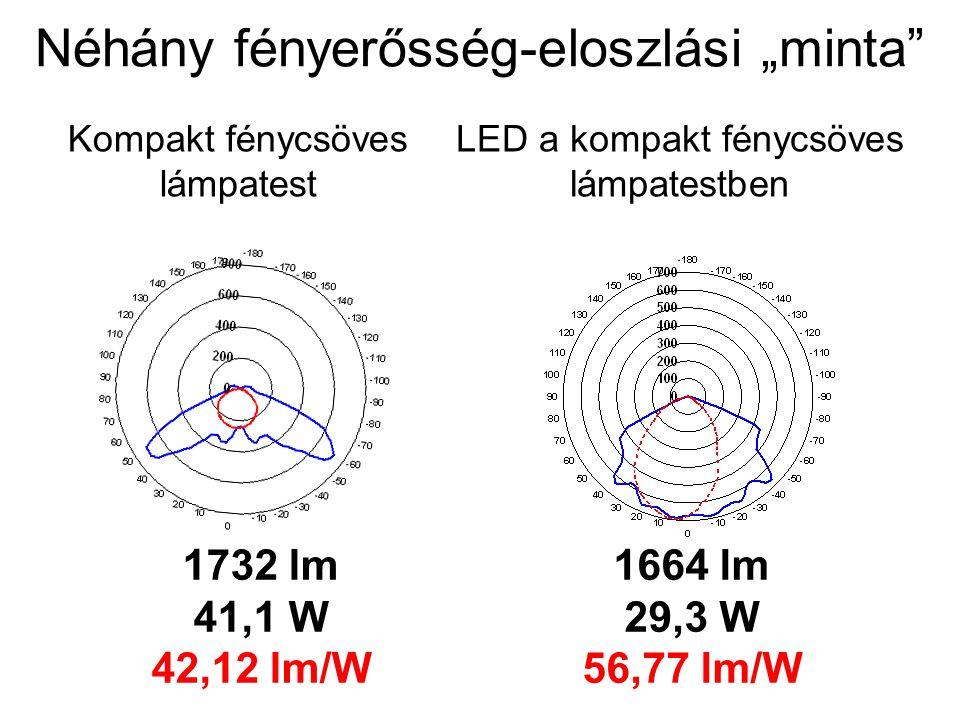 """Néhány fényerősség-eloszlási """"minta"""" Kompakt fénycsöves lámpatest 1732 lm 41,1 W 42,12 lm/W LED a kompakt fénycsöves lámpatestben 1664 lm 29,3 W 56,77"""