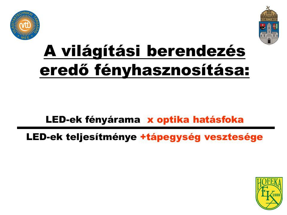 A világítási berendezés eredő fényhasznosítása: LED-ek fényárama x optika hatásfoka LED-ek teljesítménye +tápegység vesztesége