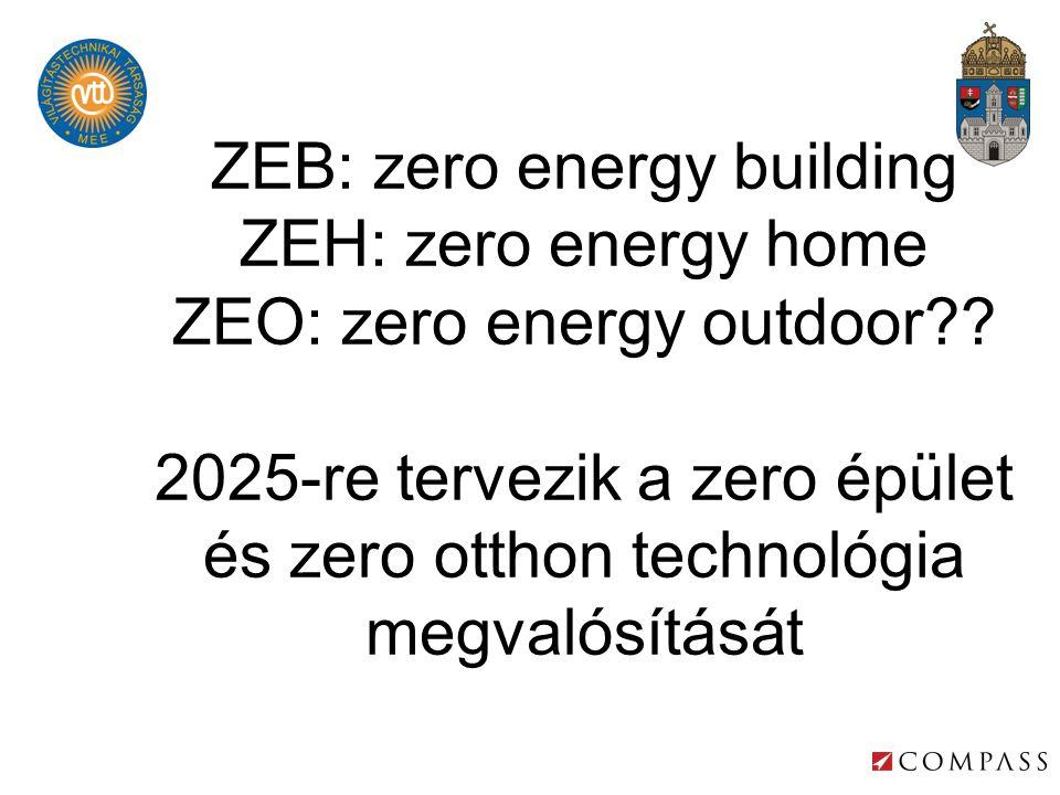 ZEB: zero energy building ZEH: zero energy home ZEO: zero energy outdoor?? 2025-re tervezik a zero épület és zero otthon technológia megvalósítását