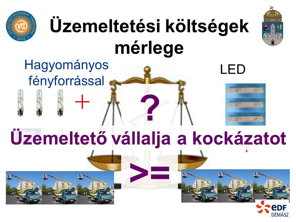 Üzemeltetési költségek mérlege Hagyományos fényforrással LED ? >= Üzemeltető vállalja a kockázatot