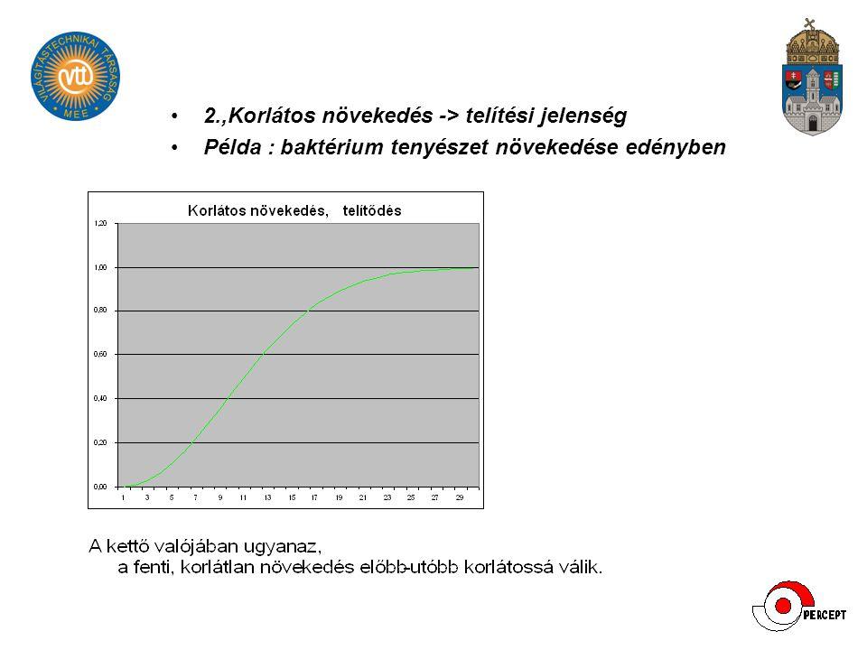 2.,Korlátos növekedés -> telítési jelenség Példa : baktérium tenyészet növekedése edényben