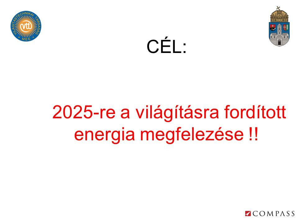 CÉL: 2025-re a világításra fordított energia megfelezése !!