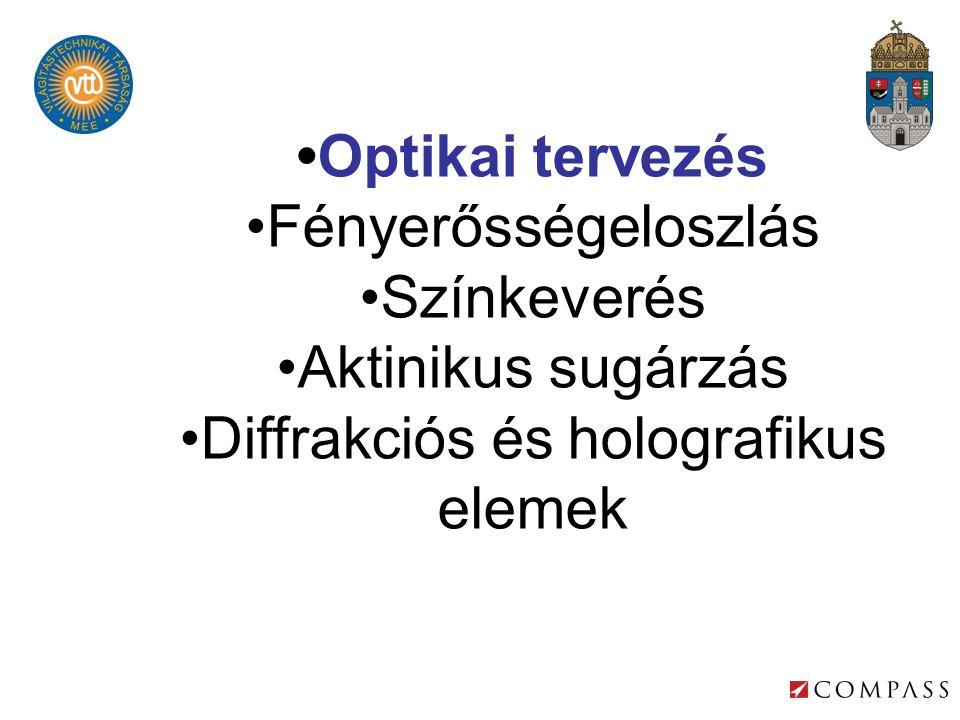 Optikai tervezés Fényerősségeloszlás Színkeverés Aktinikus sugárzás Diffrakciós és holografikus elemek