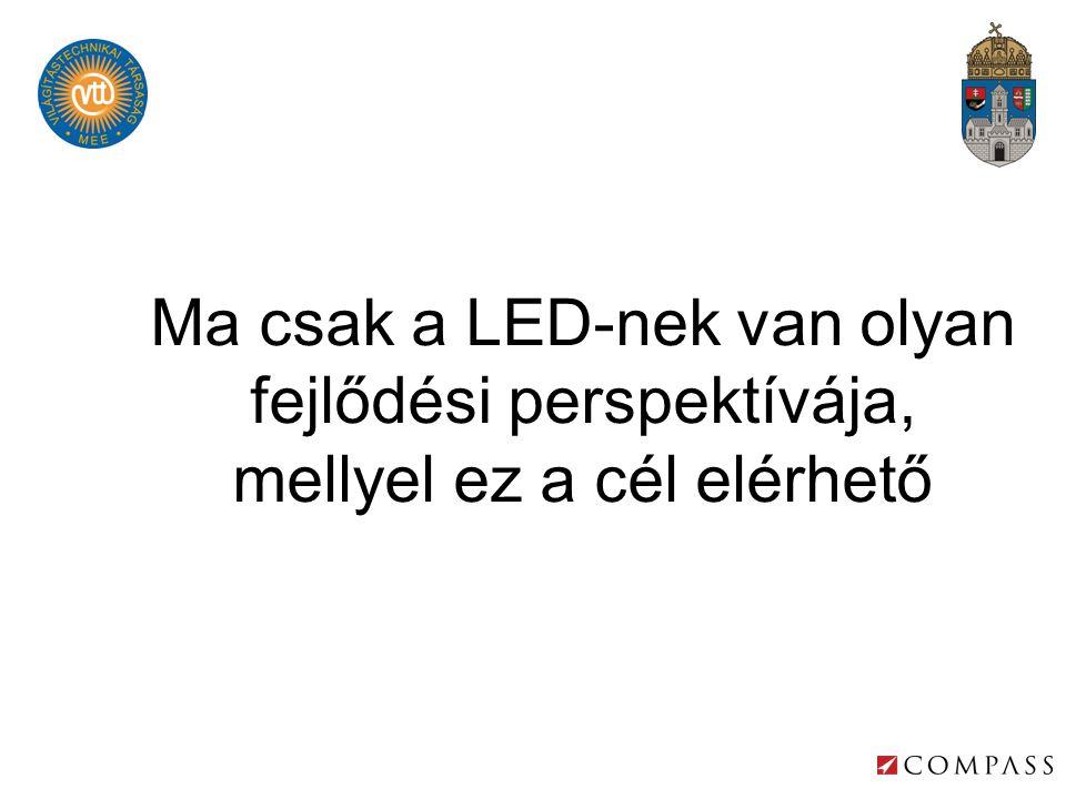 LED-modul: LED fényforrás+meghajtó Cél 2027-re: LED modul fényhasznosítás: 200lm/W !!!