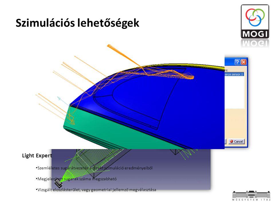 Szimulációs lehetőségek Interaktív szimuláció Gyors, szemléletes Speciális fényforrás beállítás (Interaktív forrás) Információk a tervező számára az e