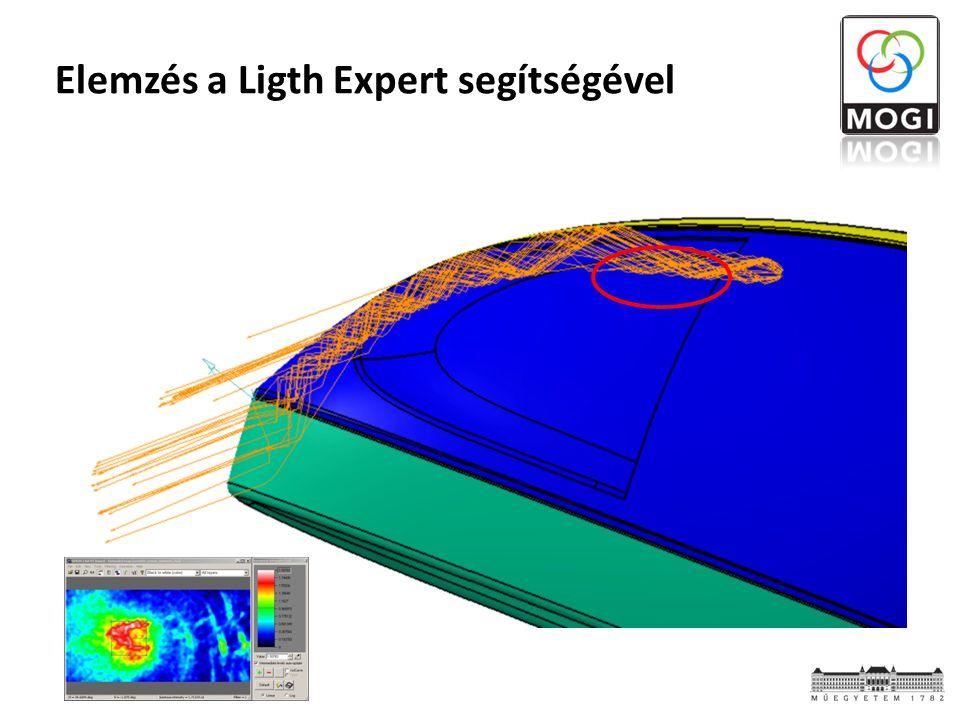 Elemzés a Ligth Expert segítségével