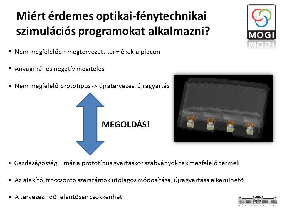 Miért érdemes optikai-fénytechnikai szimulációs programokat alkalmazni?  Nem megfelelően megtervezett termékek a piacon  Anyagi kár és negatív megít