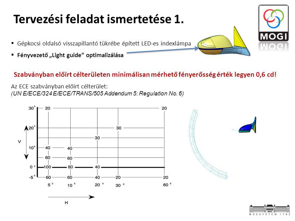 """Tervezési feladat ismertetése 1.  Gépkocsi oldalsó visszapillantó tükrébe épített LED-es indexlámpa  Fényvezető """"Light guide"""" optimalizálása Szabván"""