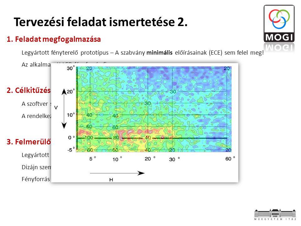 Tervezési feladat ismertetése 2. 1. Feladat megfogalmazása Legyártott fényterelő prototípus – A szabvány minimális előírásainak (ECE) sem felel meg! A