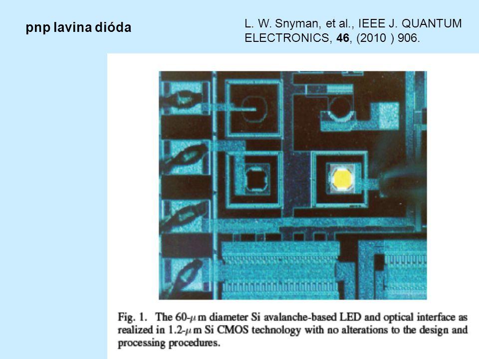 L. W. Snyman, et al., IEEE J. QUANTUM ELECTRONICS, 46, (2010 ) 906.