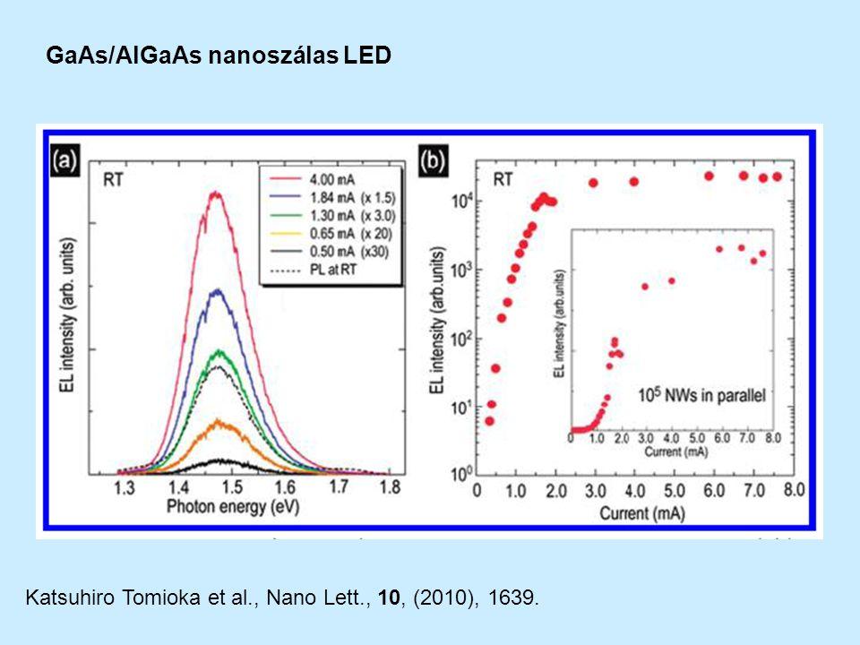 Katsuhiro Tomioka et al., Nano Lett., 10, (2010), 1639. GaAs/AlGaAs nanoszálas LED