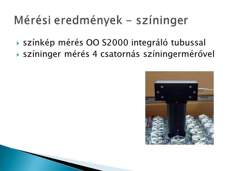  színkép mérés OO S2000 integráló tubussal  színinger mérés 4 csatornás színingermérővel