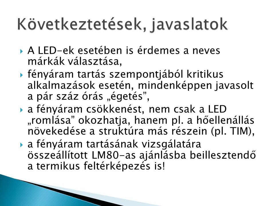 A LED-ek esetében is érdemes a neves márkák választása,  fényáram tartás szempontjából kritikus alkalmazások esetén, mindenképpen javasolt a pár sz