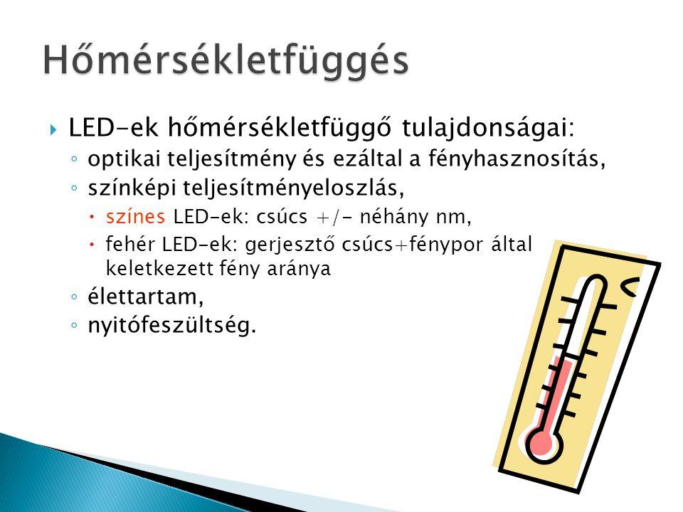  LED-ek hőmérsékletfüggő tulajdonságai: ◦ optikai teljesítmény és ezáltal a fényhasznosítás, ◦ színképi teljesítményeloszlás,  színes LED-ek: csúcs