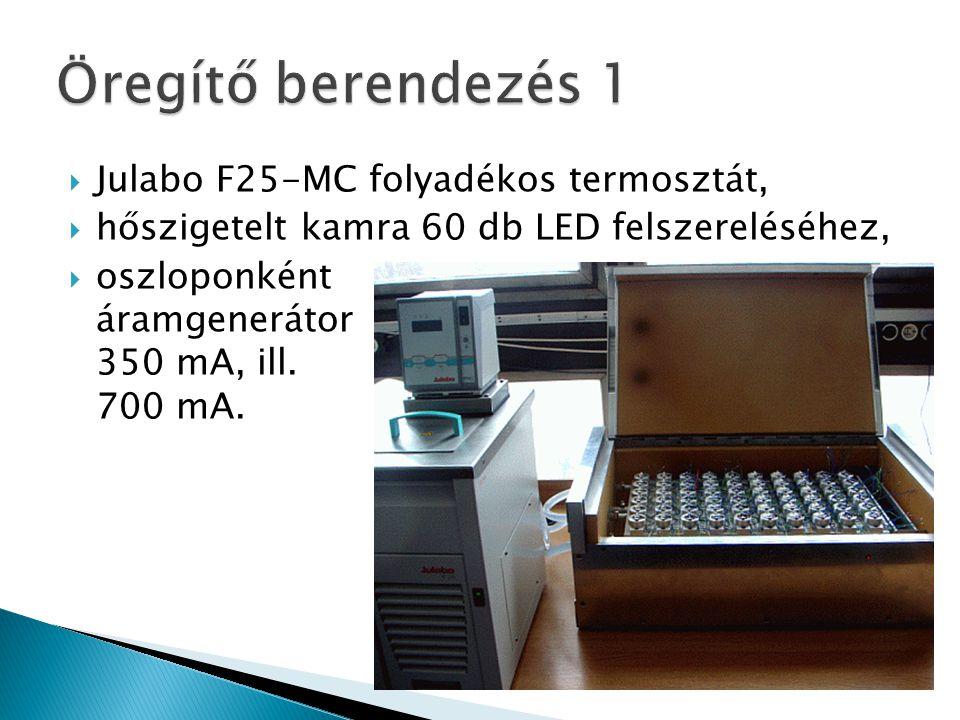  Julabo F25-MC folyadékos termosztát,  hőszigetelt kamra 60 db LED felszereléséhez,  oszloponként áramgenerátor 350 mA, ill. 700 mA.