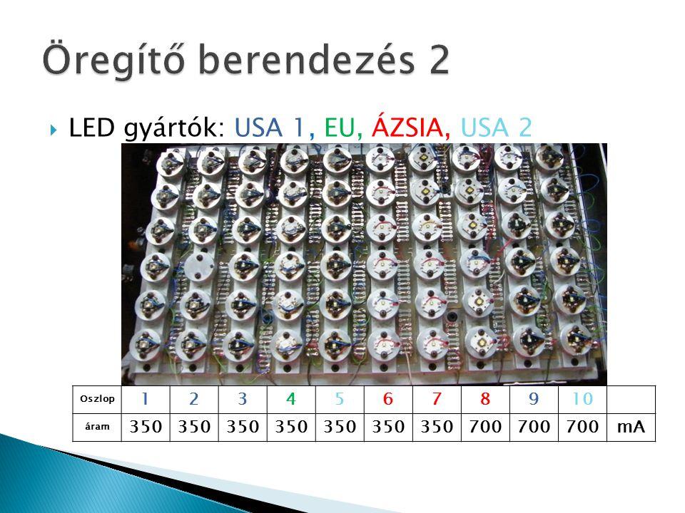  K2000 DMM,  egy egész oszlop feszültsége fényméréskor (25°C, @350mA),  egyedi nyitófeszültségek és teljes oszlopfeszültség a három (25°C, 55°C, 85°C) ajánlott hőmérsékleten mérve (@10 mA).