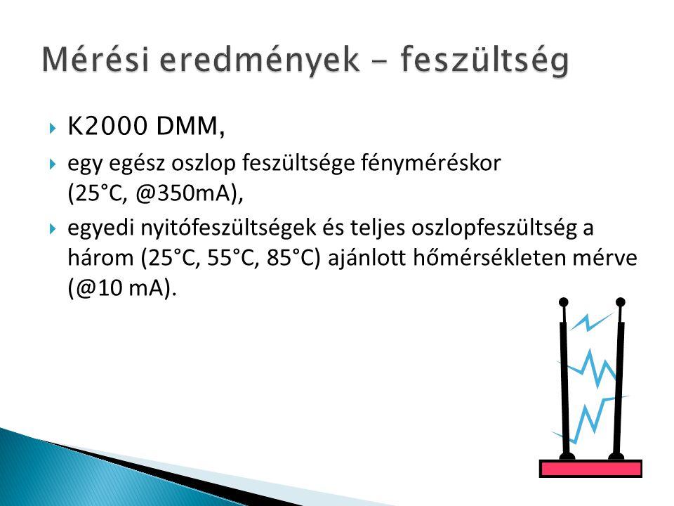  K2000 DMM,  egy egész oszlop feszültsége fényméréskor (25°C, @350mA),  egyedi nyitófeszültségek és teljes oszlopfeszültség a három (25°C, 55°C, 85
