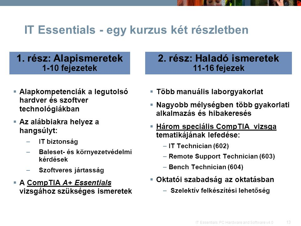 13 IT Essentials: PC Hardware and Software v4.0 IT Essentials - egy kurzus két részletben  Alapkompetenciák a legutolsó hardver és szoftver technológiákban  Az alábbiakra helyez a hangsúlyt: –IT biztonság –Baleset- és környezetvédelmi kérdések –Szoftveres jártasság  A CompTIA A+ Essentials vizsgához szükséges ismeretek  Több manuális laborgyakorlat  Nagyobb mélységben több gyakorlati alkalmazás és hibakeresés  Három speciális CompTIA vizsga tematikájának lefedése: – IT Technician (602) – Remote Support Technician (603) – Bench Technician (604)  Oktatói szabadság az oktatásban – Szelektív felkészítési lehetőség 1.