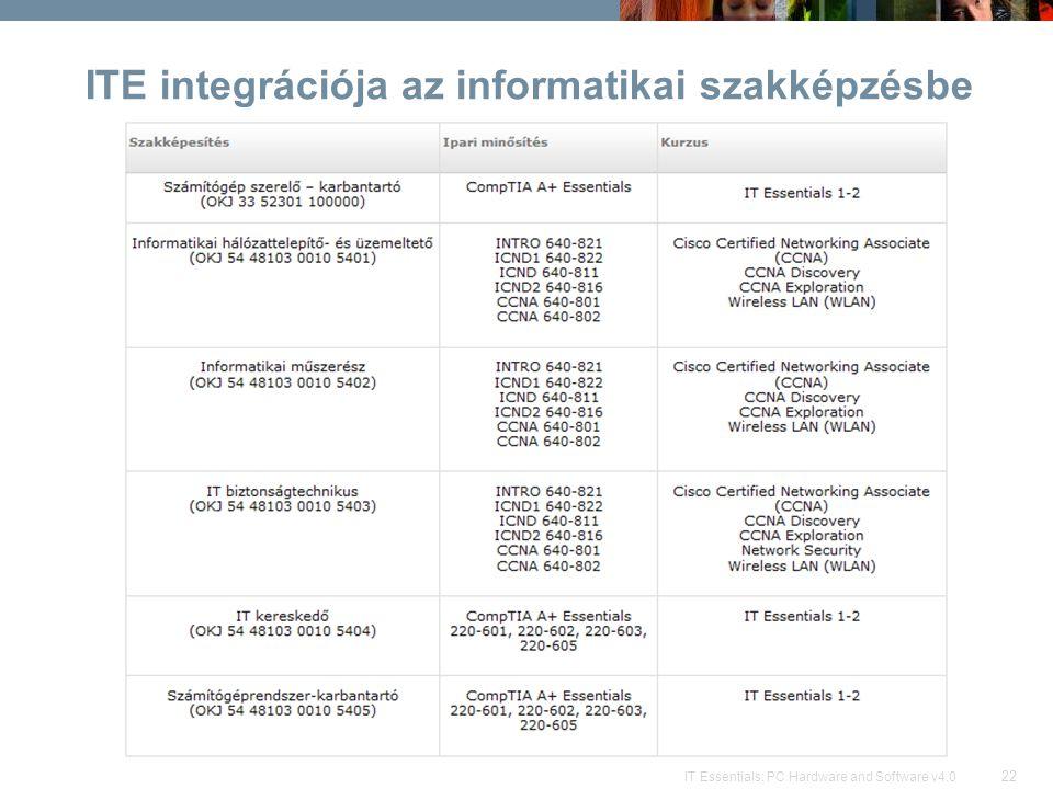 22 IT Essentials: PC Hardware and Software v4.0 ITE integrációja az informatikai szakképzésbe