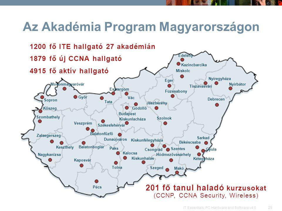 29 IT Essentials: PC Hardware and Software v4.0 Az Akadémia Program Magyarországon Budapest Nagykanizsa Pécs Szeged Hódmezővásárhely Veszprém Debrecen
