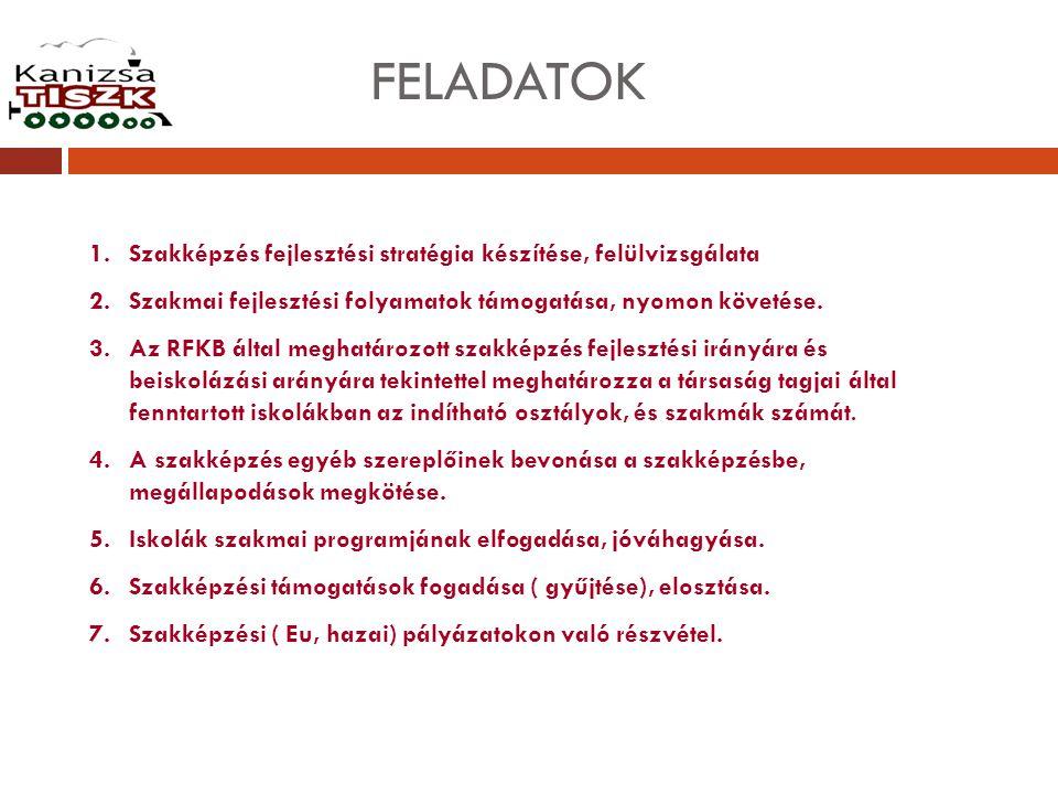 FELADATOK 1.Szakképzés fejlesztési stratégia készítése, felülvizsgálata 2.Szakmai fejlesztési folyamatok támogatása, nyomon követése. 3.Az RFKB által